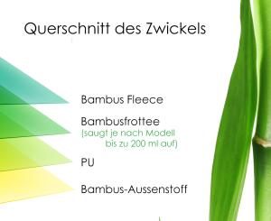 swaens_zwickel